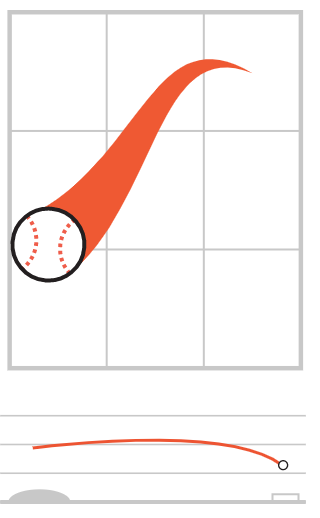 Two Seam Fastball Pitch Recognition