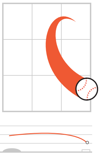 Cutter Fastball Pitch Recognition