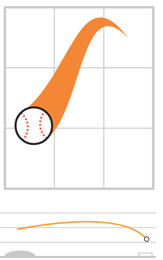 How To Identify Pitch Types: Spin, Speed & Location.: Changeup pitch recognition