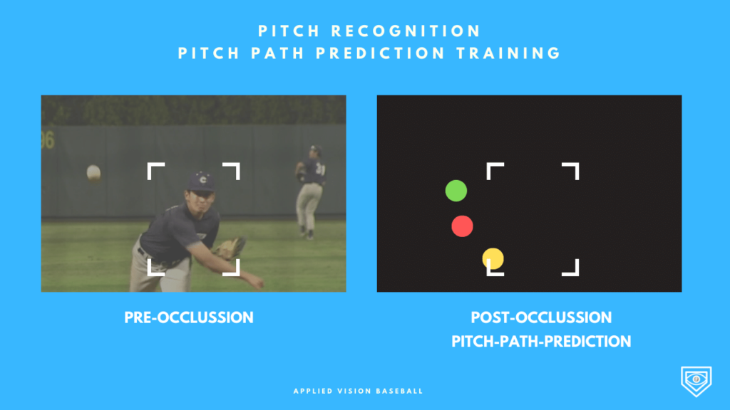 PITCH PATH PREDICTION TRAINING  Pitch Recognition Training